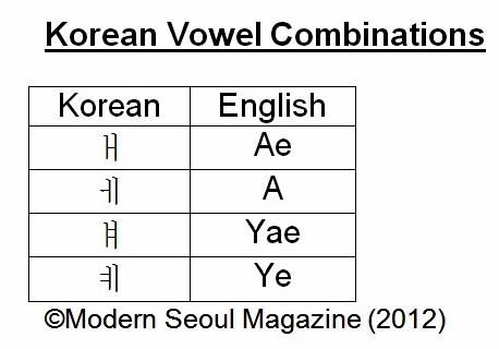 Korean Alphabet Basics Vowel Combinations Part 2 Modern Seoul