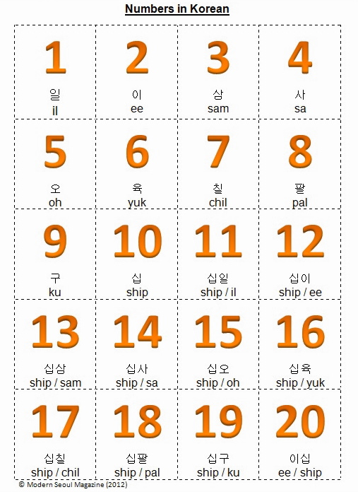 Number Cards 1 10 Printable | New Calendar Template Site