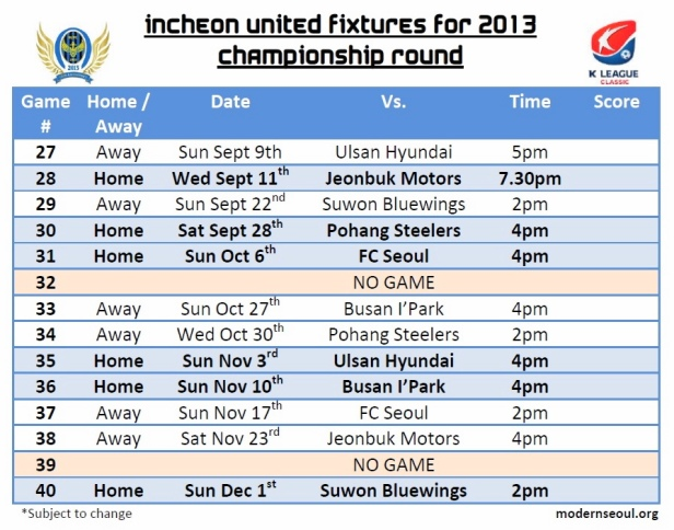 Incheon United Fixtures 2013 Championship Round English