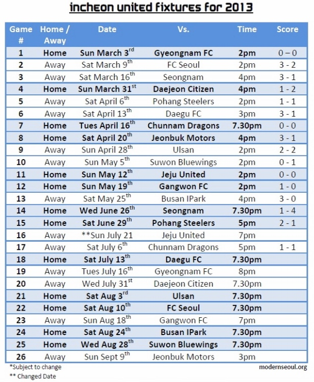 Incheon United Fixtures 2013 English updated
