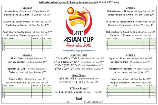 2015 AFC Asian Cup Wall Chart by Modern Seoul