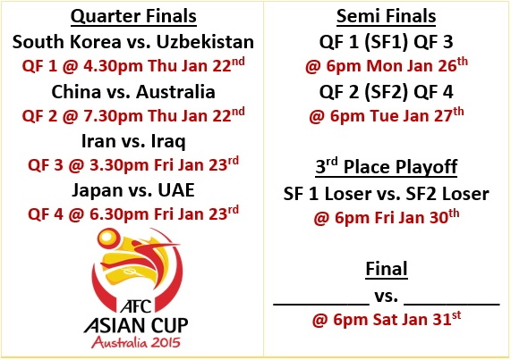 2015 Asian Cup Knockout Stages KST Kick Offs