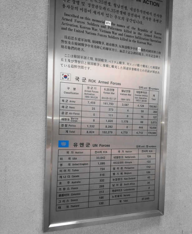 The War Museum of Korea Numbers