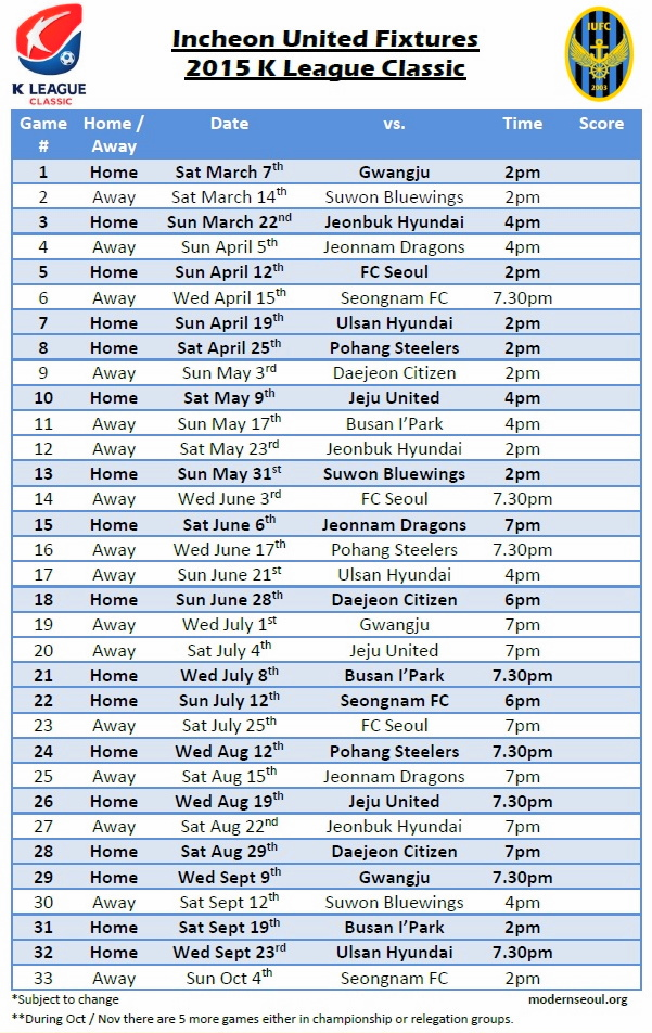 Incheon United 2015 K League Classic Fixtures in English