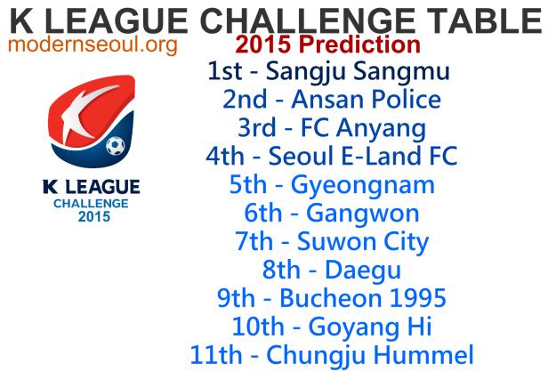 K League Challenge 2015 Predicition Table