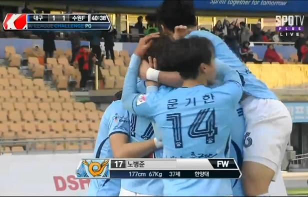 Daegu vs. Suwon City FC - Daegu Goal