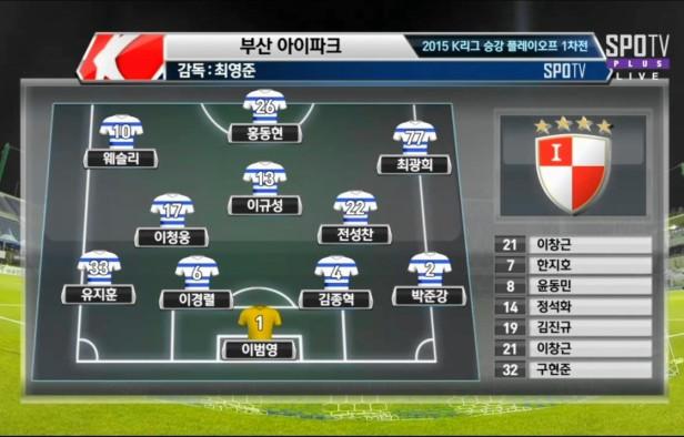 Busan I'Park Lineup