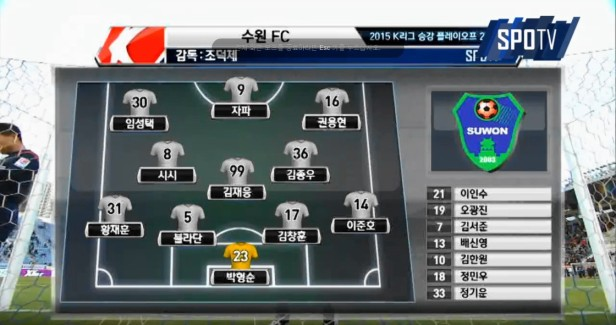 Busan I'Park vs. Suwon City FC Lineup 2nd leg