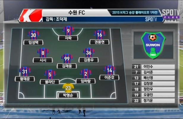 Suwon City FC Team
