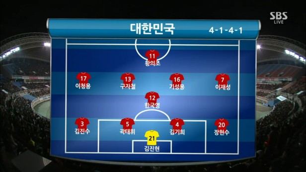 South Korea vs. Lebanon March 2016 Lineup