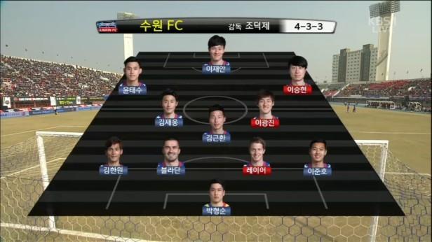Suwon FC vs. Seongnam FC March 2016