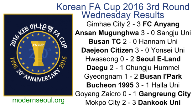 Korean FA Cup 2016 3rd Round Results - Wednesday April 27th