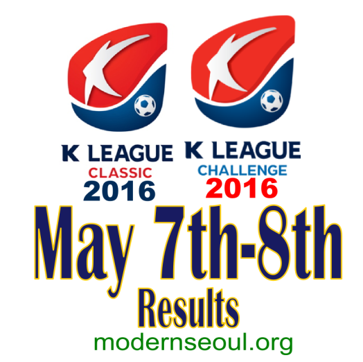 K League Classic 2016 Challenge Results banner may 7th 8th