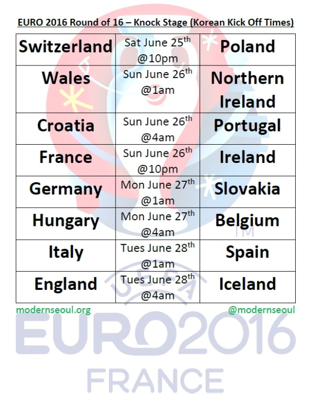 EURO 2016 Round of 16 Korean KO Times