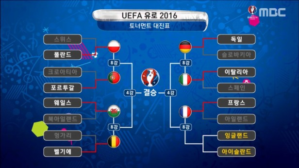 UEFA Euro 2016 Quarter Finals MBC Korean