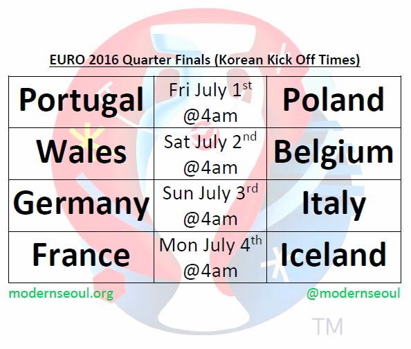 UEFA Euro 2016 Quarter Finals Planner