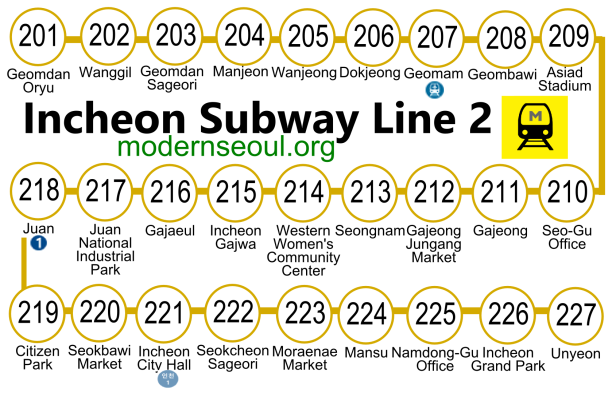 Incheon Subway Line 2 Route Stations
