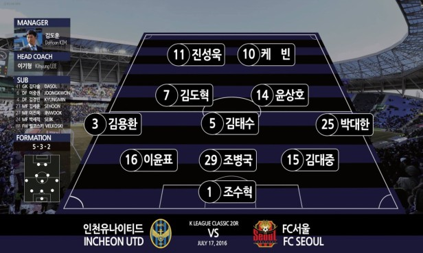 Incheon United v FC Seoul July 2016 fb