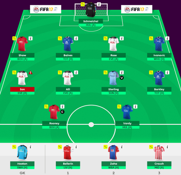 English Premier League Fantasy League Team Week1