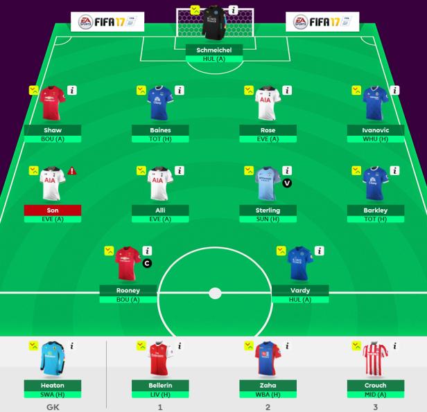 English Premier League Fantasy League Team Week1