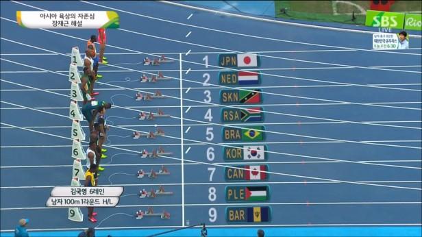 Kim Kuk-young Rio 2016 100m (1)