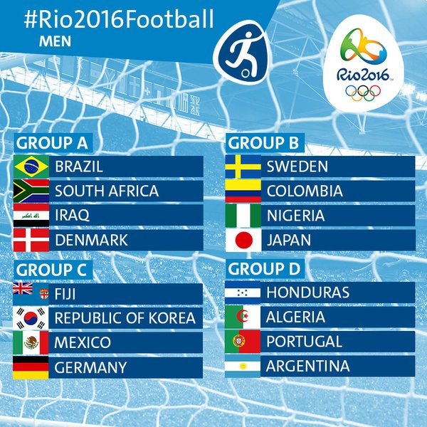 Rio 2016 Football Groups Men