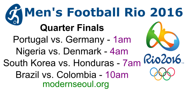 Rio 2016 Mens Football Quarter Finals Fixtures