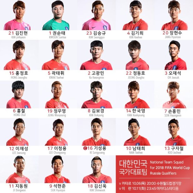south-korea-squad-wcq-2016