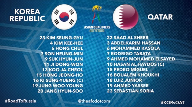 south-korea-v-qatar-starting-lineups-oct-6th
