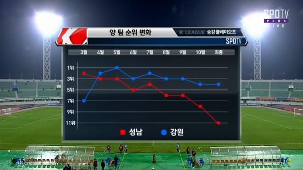 gangwon-v-seongnam-playoff-nov-2016-2