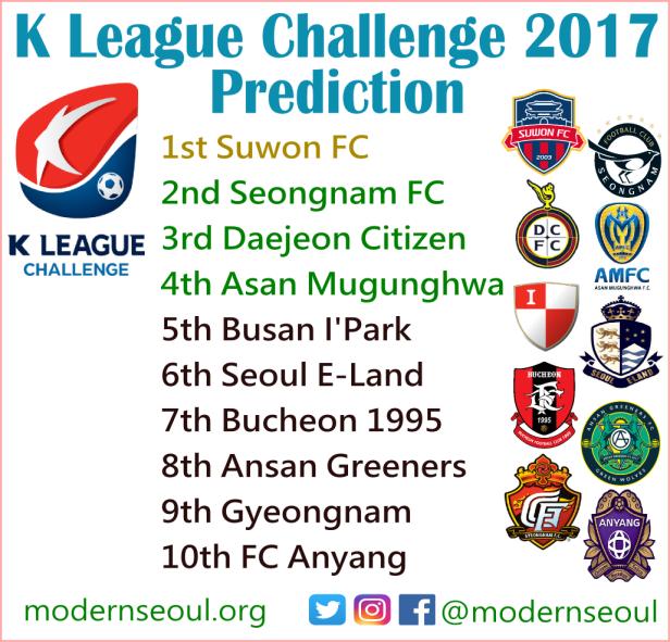 k-league-challenge-2017-league-prediction