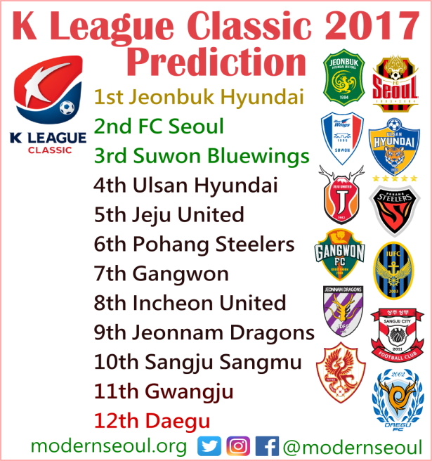 k-league-classic-2017-predicition-table