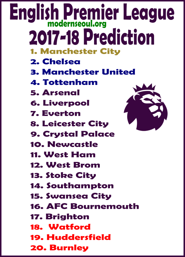 English premier league 2017 18 full table prediction for Table epl 2017