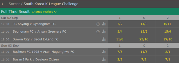 K League Challenge Betting Odds Sept 2-3