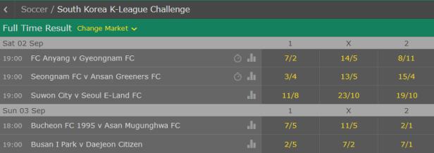 K League Challenge Betting Odds Sept 2-3